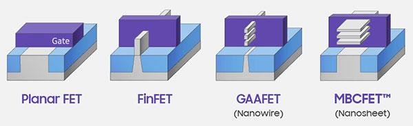 نانو وایر و نانو ریبون دو فناوری جدید اینتل برای ترانزیستورها
