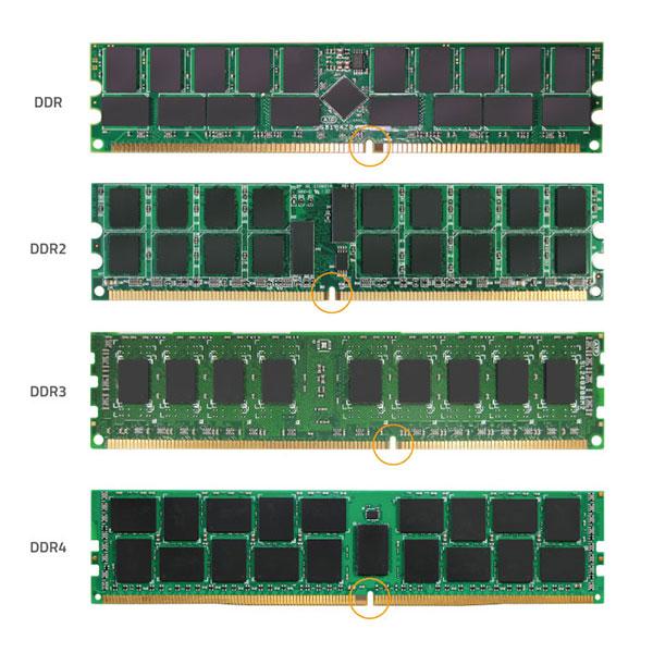 رم DDR3 یا DDR4 کدامیک بهتر است؟